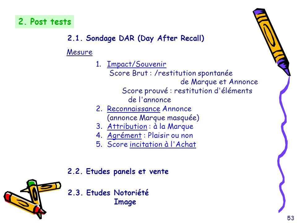 53 2. Post tests Mesure 2.1. Sondage DAR (Day After Recall) 1.Impact/Souvenir Score Brut : /restitution spontanée de Marque et Annonce Score prouvé :