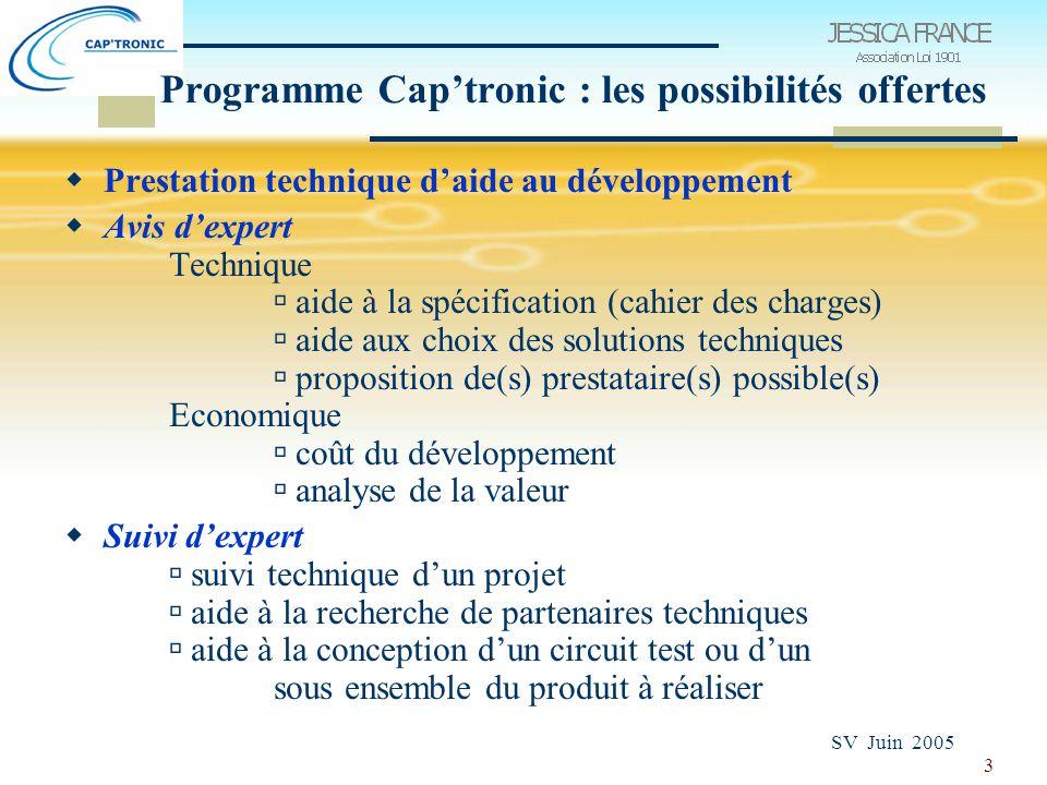 3 Programme Cap'tronic : les possibilités offertes  Prestation technique d'aide au développement  Avis d'expert Technique  aide à la spécification (cahier des charges)  aide aux choix des solutions techniques  proposition de(s) prestataire(s) possible(s) Economique  coût du développement  analyse de la valeur  Suivi d'expert  suivi technique d'un projet  aide à la recherche de partenaires techniques  aide à la conception d'un circuit test ou d'un sous ensemble du produit à réaliser SV Juin 2005