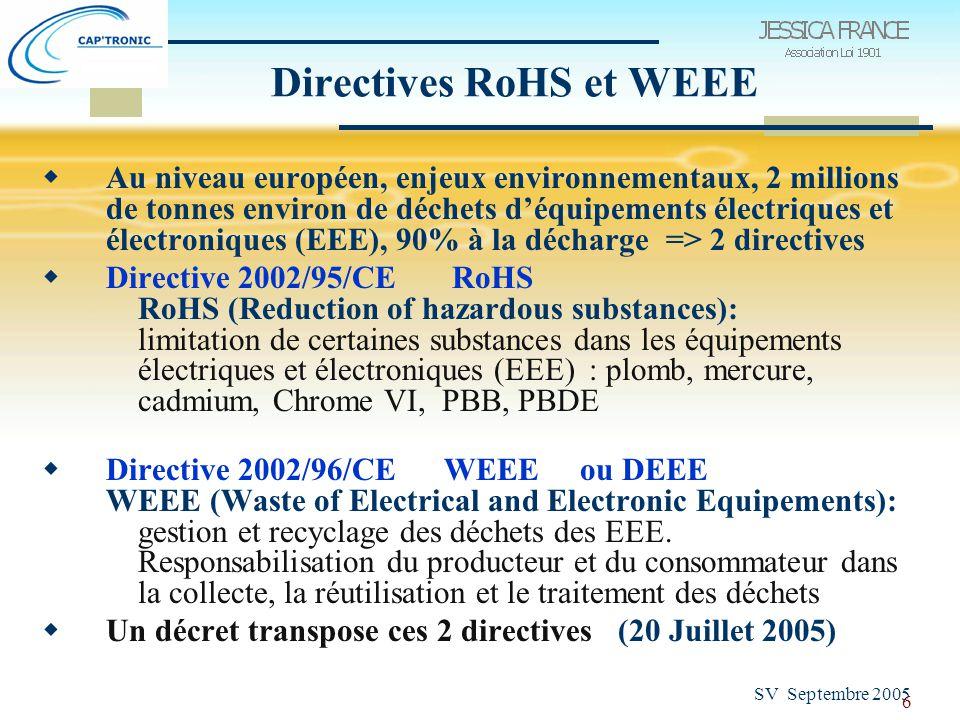 6 Directives RoHS et WEEE  Au niveau européen, enjeux environnementaux, 2 millions de tonnes environ de déchets d'équipements électriques et électroniques (EEE), 90% à la décharge => 2 directives  Directive 2002/95/CE RoHS RoHS (Reduction of hazardous substances): limitation de certaines substances dans les équipements électriques et électroniques (EEE) : plomb, mercure, cadmium, Chrome VI, PBB, PBDE  Directive 2002/96/CE WEEE ou DEEE WEEE (Waste of Electrical and Electronic Equipements): gestion et recyclage des déchets des EEE.
