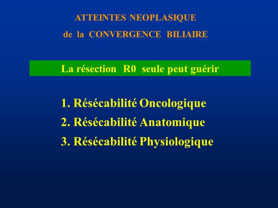 ATTEINTES NEOPLASIQUE de la CONVERGENCE BILIAIRE 1. Résécabilité Oncologique 2. Résécabilité Anatomique 3. Résécabilité Physiologique La résection R0