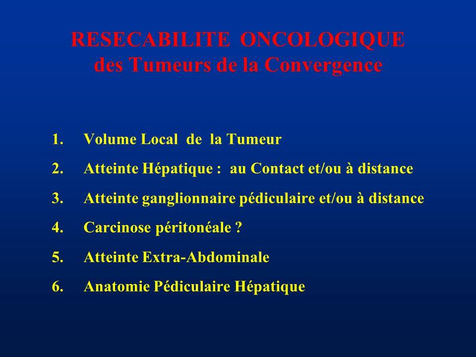 RESECABILITE ONCOLOGIQUE des Tumeurs de la Convergence 1. Volume Local de la Tumeur 2.Atteinte Hépatique : au Contact et/ou à distance 3.Atteinte gang