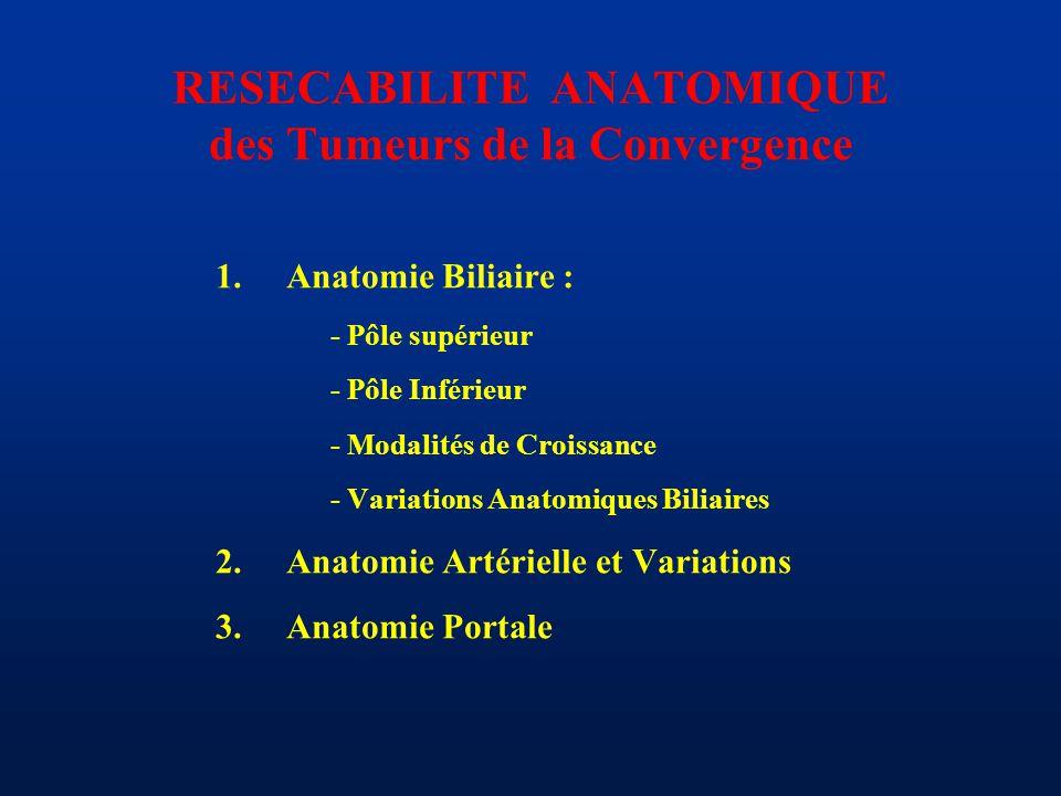 RESECABILITE ANATOMIQUE des Tumeurs de la Convergence 1.Anatomie Biliaire : - Pôle supérieur - Pôle Inférieur - Modalités de Croissance - Variations A