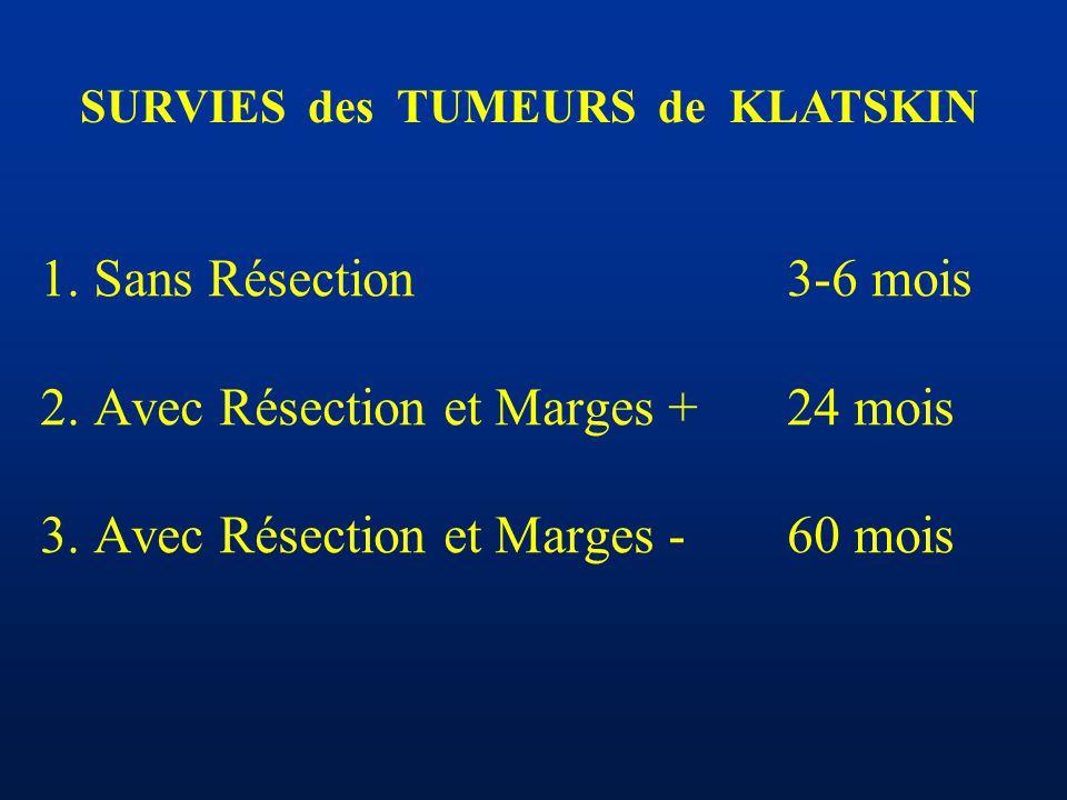 SURVIES des TUMEURS de KLATSKIN 1. Sans Résection 3-6 mois 2. Avec Résection et Marges +24 mois 3. Avec Résection et Marges -60 mois