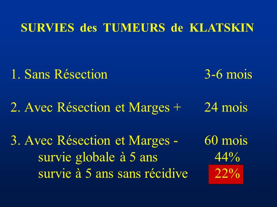 SURVIES des TUMEURS de KLATSKIN 1. Sans Résection 3-6 mois 2. Avec Résection et Marges +24 mois 3. Avec Résection et Marges -60 mois survie globale à
