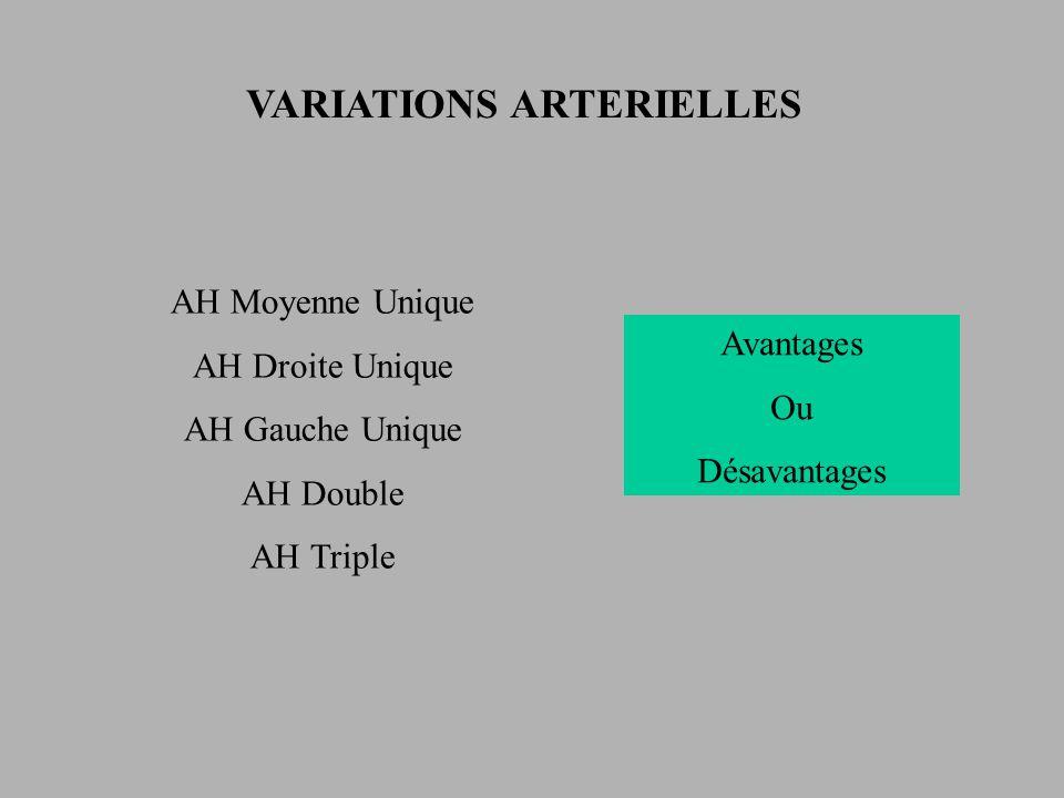 VARIATIONS ARTERIELLES AH Moyenne Unique AH Droite Unique AH Gauche Unique AH Double AH Triple Avantages Ou Désavantages
