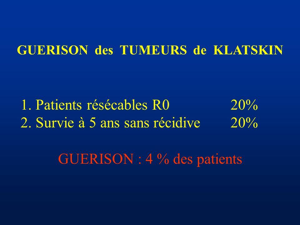 GUERISON des TUMEURS de KLATSKIN 1. Patients résécables R020% 2. Survie à 5 ans sans récidive20% GUERISON : 4 % des patients