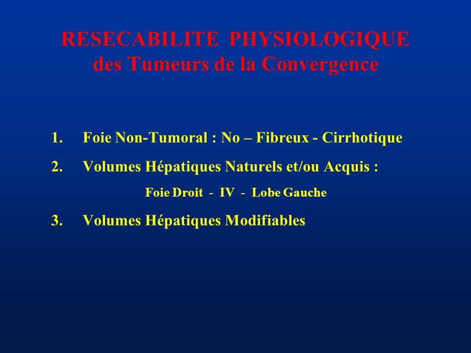 RESECABILITE PHYSIOLOGIQUE des Tumeurs de la Convergence 1. Foie Non-Tumoral : No – Fibreux - Cirrhotique 2.Volumes Hépatiques Naturels et/ou Acquis :