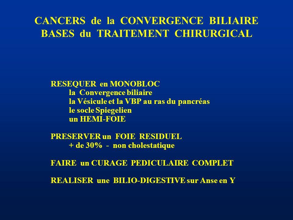 CANCERS de la CONVERGENCE BILIAIRE BASES du TRAITEMENT CHIRURGICAL RESEQUER en MONOBLOC la Convergence biliaire la Vésicule et la VBP au ras du pancré