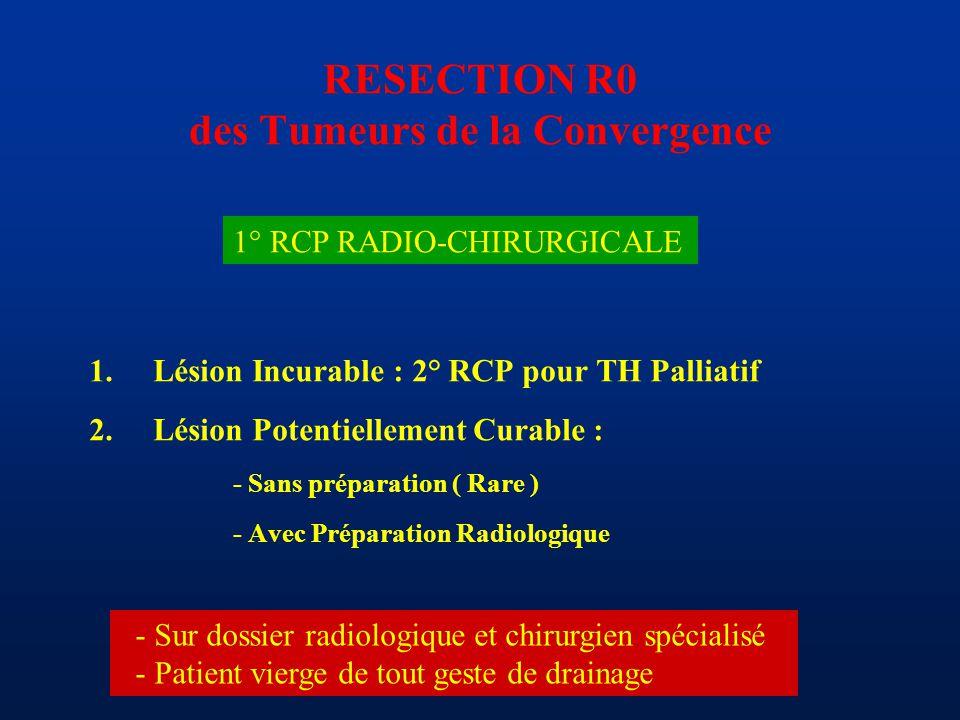 RESECTION R0 des Tumeurs de la Convergence 1. Lésion Incurable : 2° RCP pour TH Palliatif 2.Lésion Potentiellement Curable : - Sans préparation ( Rare