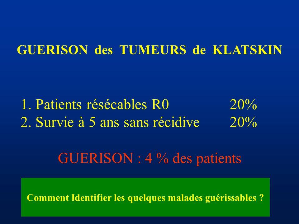 GUERISON des TUMEURS de KLATSKIN 1. Patients résécables R020% 2. Survie à 5 ans sans récidive20% GUERISON : 4 % des patients Comment Identifier les qu