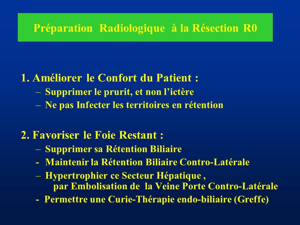 Préparation Radiologique à la Résection R0 1. Améliorer le Confort du Patient : –Supprimer le prurit, et non l'ictère –Ne pas Infecter les territoires
