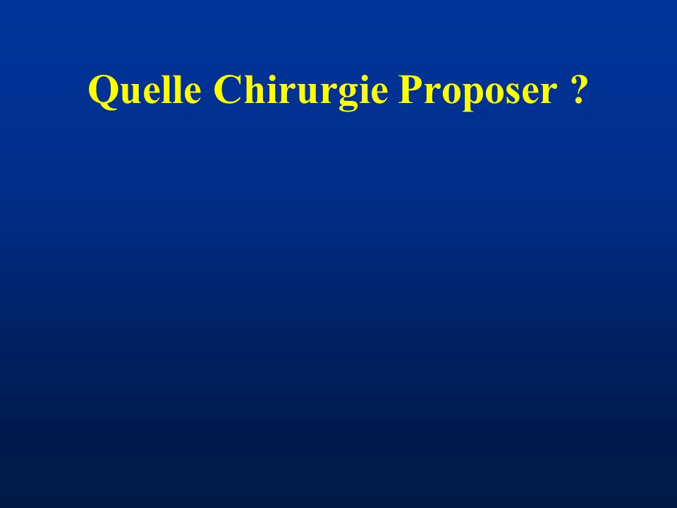 Quelle Chirurgie Proposer ?