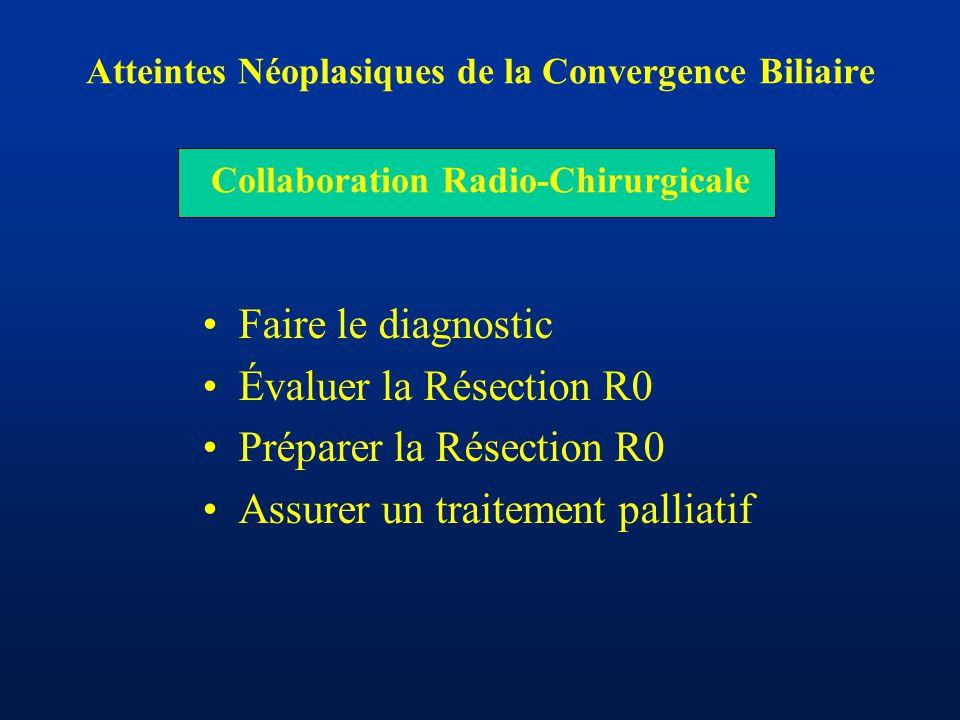 Atteintes Néoplasiques de la Convergence Biliaire Collaboration Radio-Chirurgicale Faire le diagnostic Évaluer la Résection R0 Préparer la Résection R