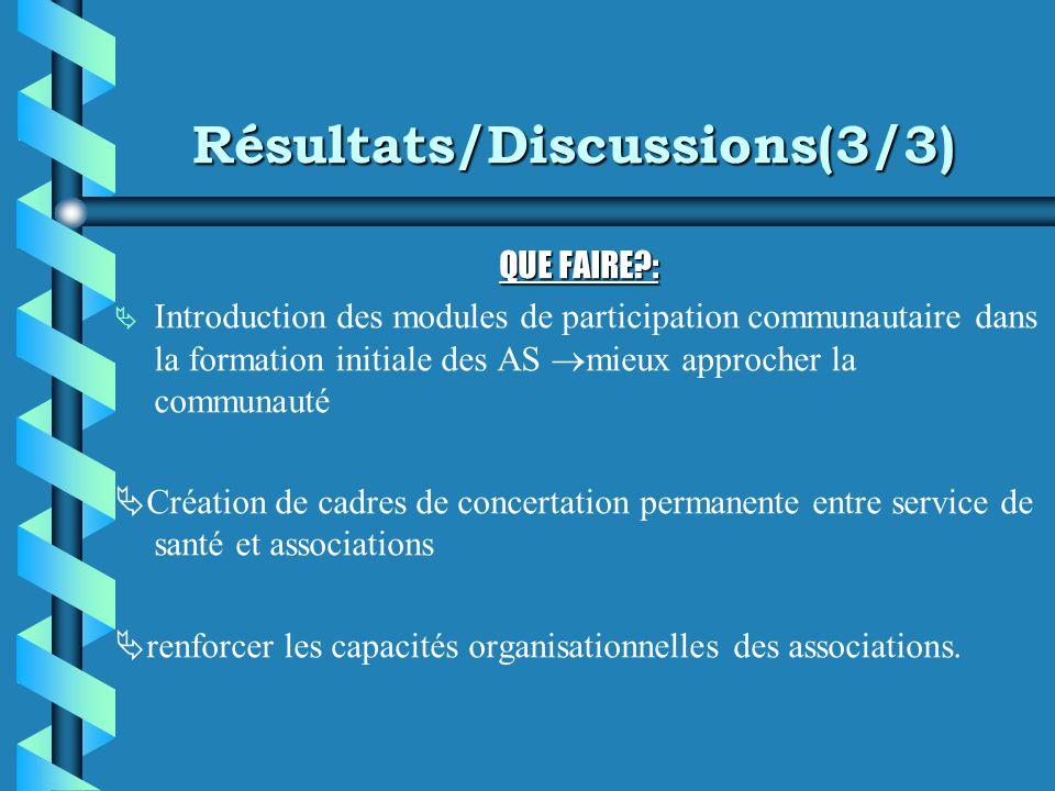 Résultats/Discussions(3/3) QUE FAIRE?:  Introduction des modules de participation communautaire dans la formation initiale des AS  mieux approcher l
