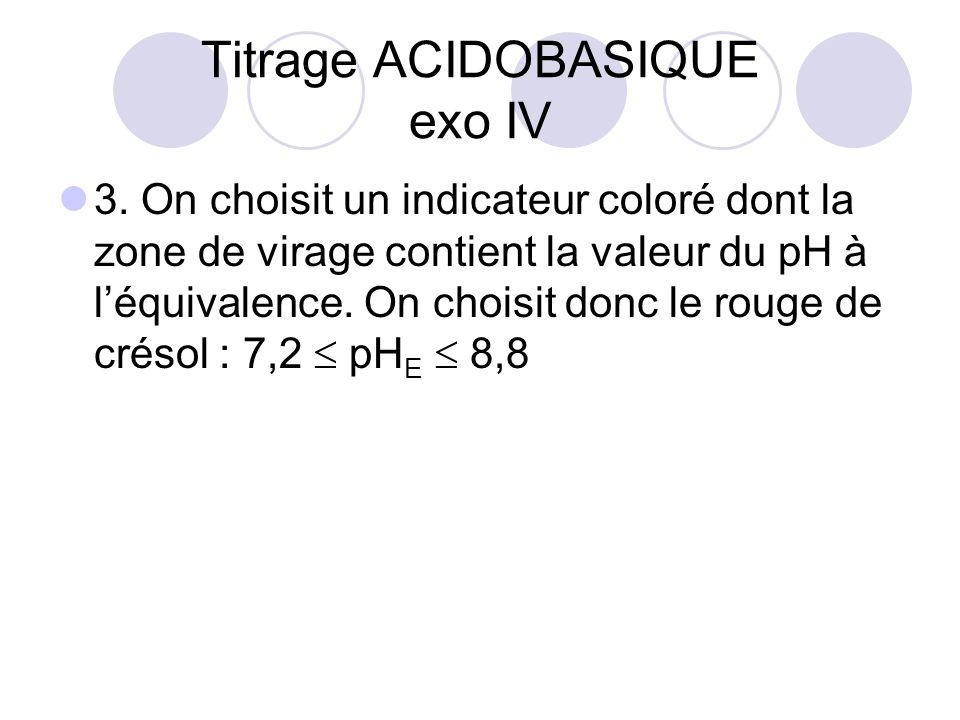 3. On choisit un indicateur coloré dont la zone de virage contient la valeur du pH à l'équivalence. On choisit donc le rouge de crésol : 7,2  pH E 