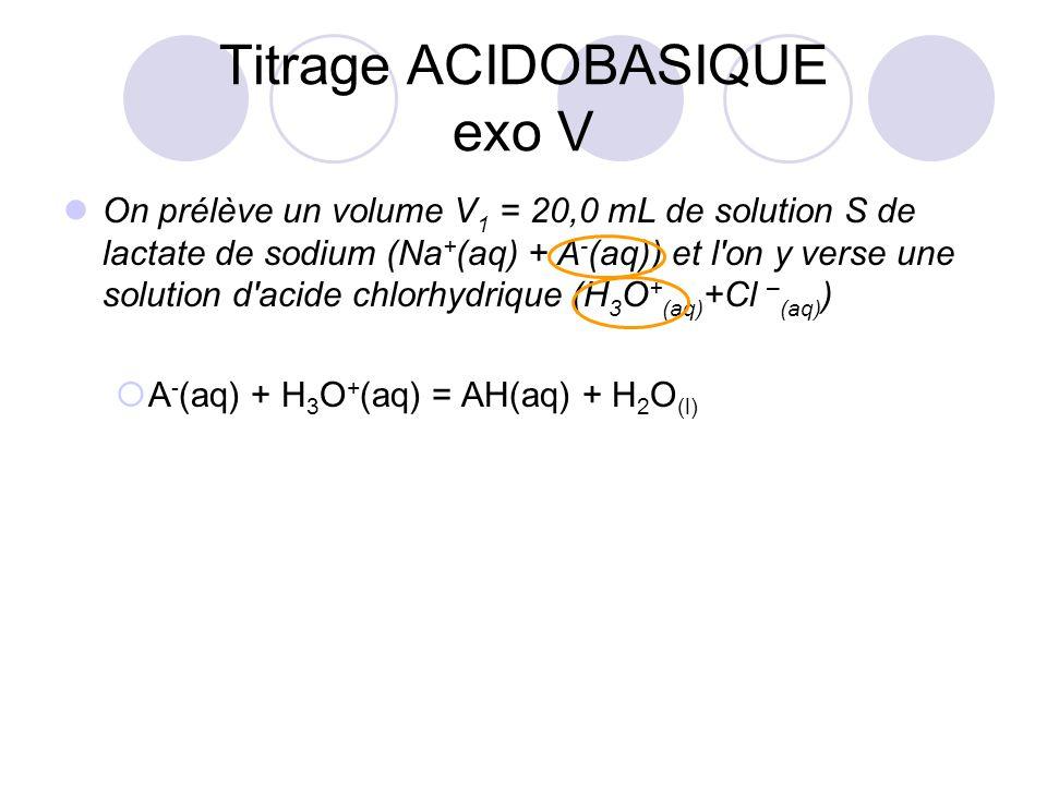 On prélève un volume V 1 = 20,0 mL de solution S de lactate de sodium (Na + (aq) + A - (aq)) et l'on y verse une solution d'acide chlorhydrique (H 3 O