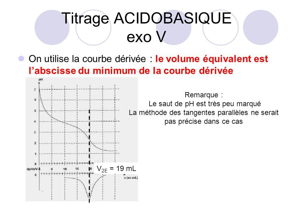 On utilise la courbe dérivée : le volume équivalent est l'abscisse du minimum de la courbe dérivée V 2E = 19 mL Remarque : Le saut de pH est très peu