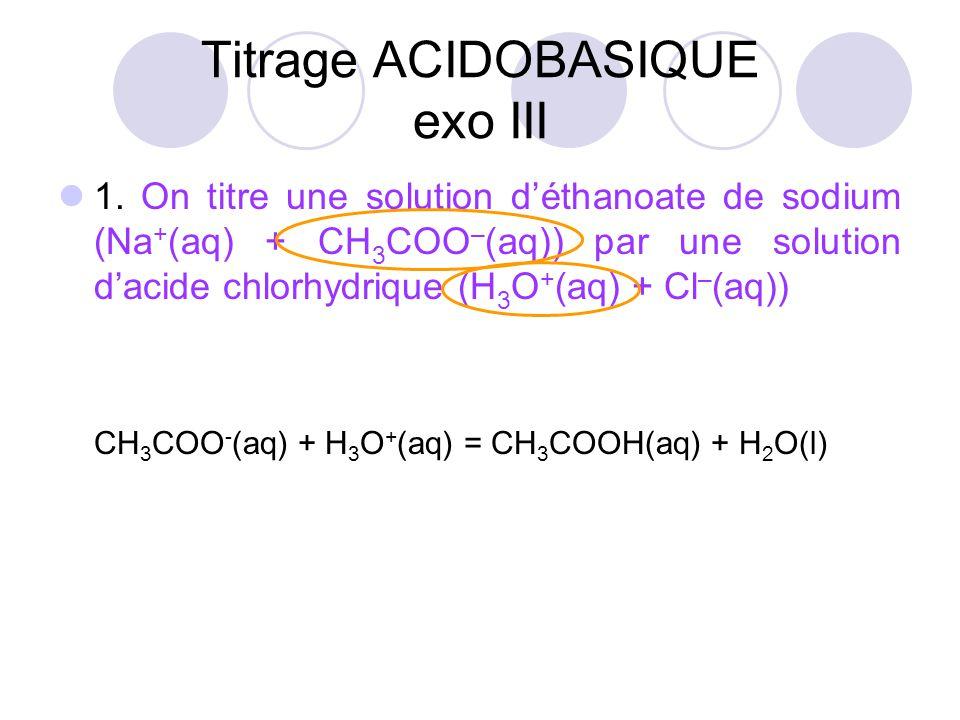 1. On titre une solution d'éthanoate de sodium (Na + (aq) + CH 3 COO – (aq)) par une solution d'acide chlorhydrique (H 3 O + (aq) + Cl – (aq)) CH 3 CO