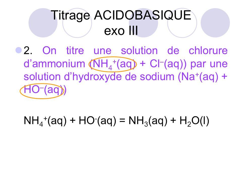 2. On titre une solution de chlorure d'ammonium (NH 4 + (aq) + Cl – (aq)) par une solution d'hydroxyde de sodium (Na + (aq) + HO – (aq)) NH 4 + (aq) +