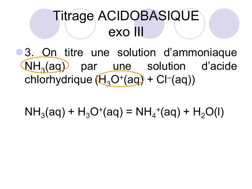 3. On titre une solution d'ammoniaque NH 3 (aq) par une solution d'acide chlorhydrique (H 3 O + (aq) + Cl – (aq)) NH 3 (aq) + H 3 O + (aq) = NH 4 + (a