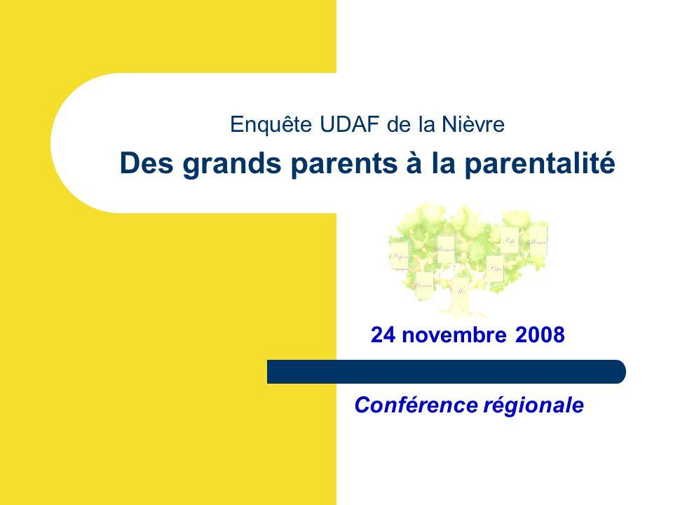 Enquête UDAF de la Nièvre Des grands parents à la parentalité 24 novembre 2008 Conférence régionale