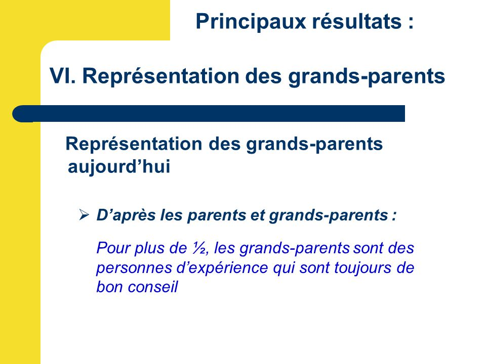 Principaux résultats : VI. Représentation des grands-parents Représentation des grands-parents aujourd'hui  D'après les parents et grands-parents : P