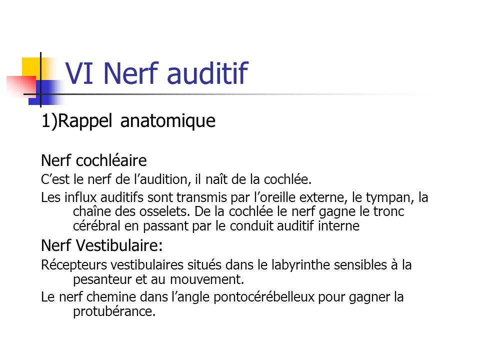 VI Nerf auditif 1)Rappel anatomique Nerf cochléaire C'est le nerf de l'audition, il naît de la cochlée. Les influx auditifs sont transmis par l'oreill