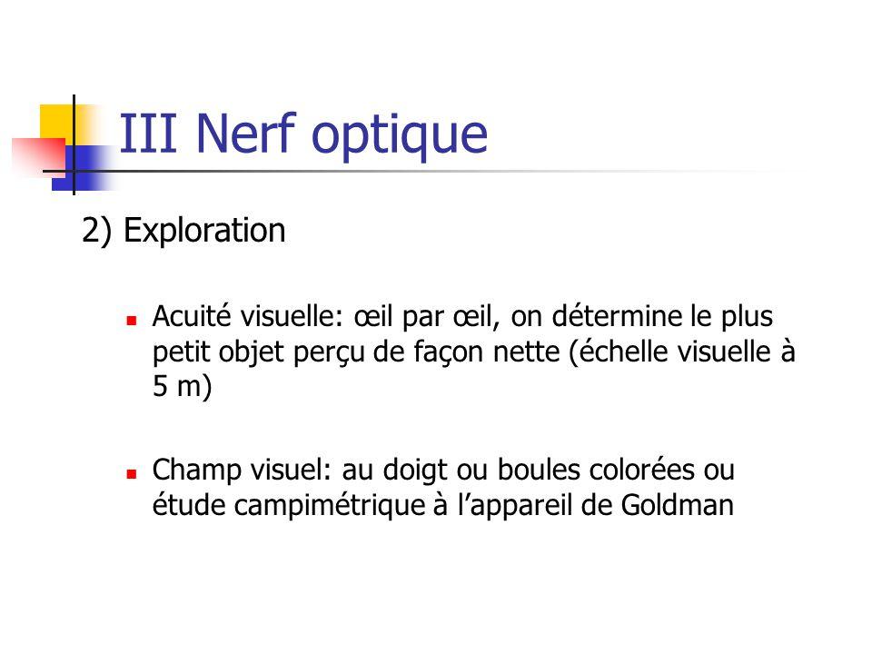 III Nerf optique 2) Exploration Acuité visuelle: œil par œil, on détermine le plus petit objet perçu de façon nette (échelle visuelle à 5 m) Champ vis