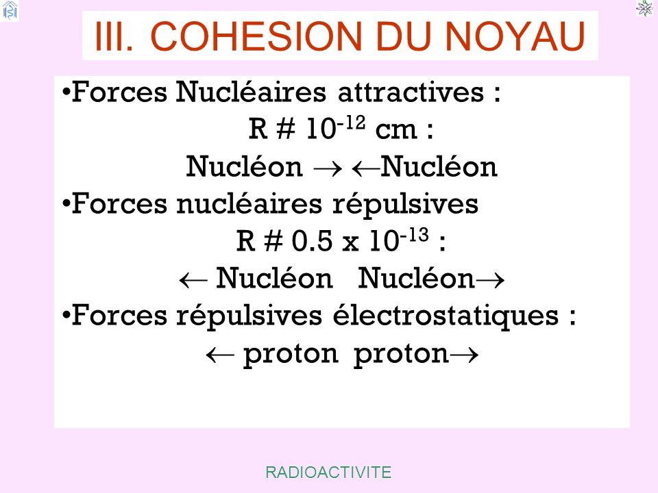 RADIOACTIVITE Forces Nucléaires attractives : R # 10 -12 cm : Nucléon   Nucléon Forces nucléaires répulsives R # 0.5 x 10 -13 :  Nucléon Nucléon  Forces répulsives électrostatiques :  proton proton  III.