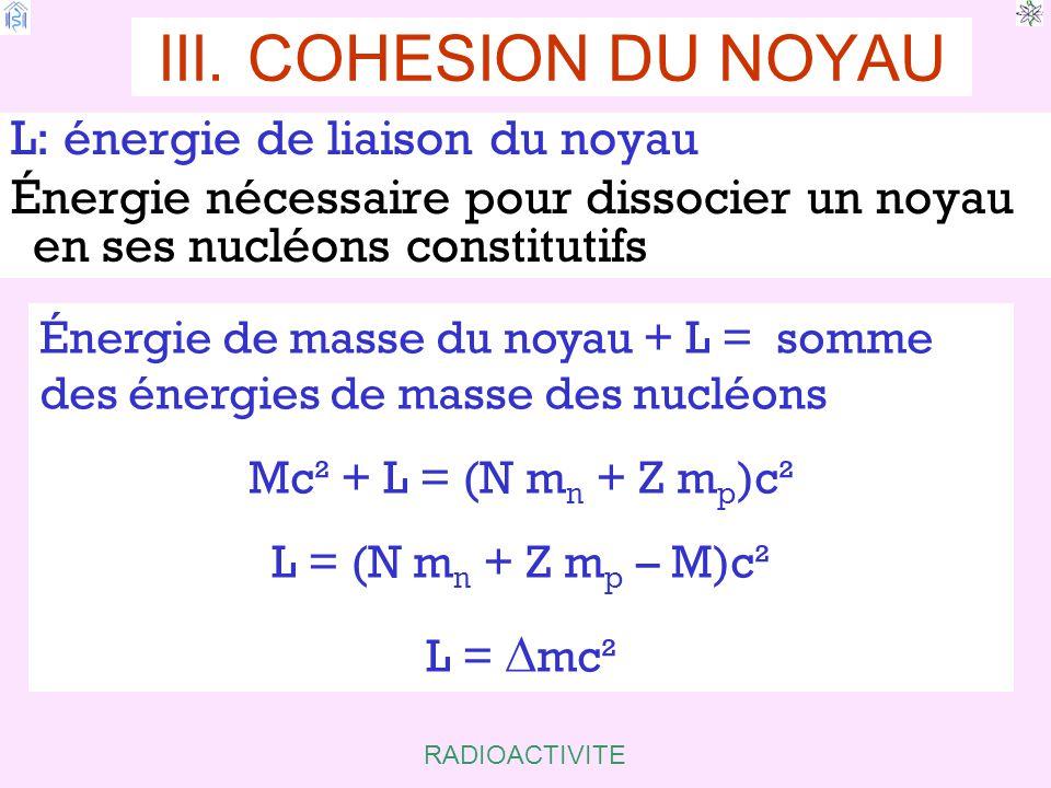 RADIOACTIVITE L: énergie de liaison du noyau Énergie nécessaire pour dissocier un noyau en ses nucléons constitutifs Énergie de masse du noyau + L = somme des énergies de masse des nucléons Mc² + L = (N m n + Z m p )c² L = (N m n + Z m p – M)c² L =  mc² III.