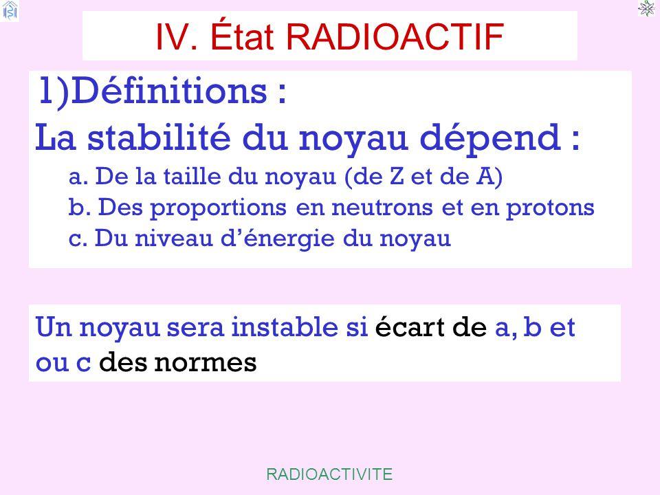 RADIOACTIVITE IV.État RADIOACTIF 1)Définitions : La stabilité du noyau dépend : a.