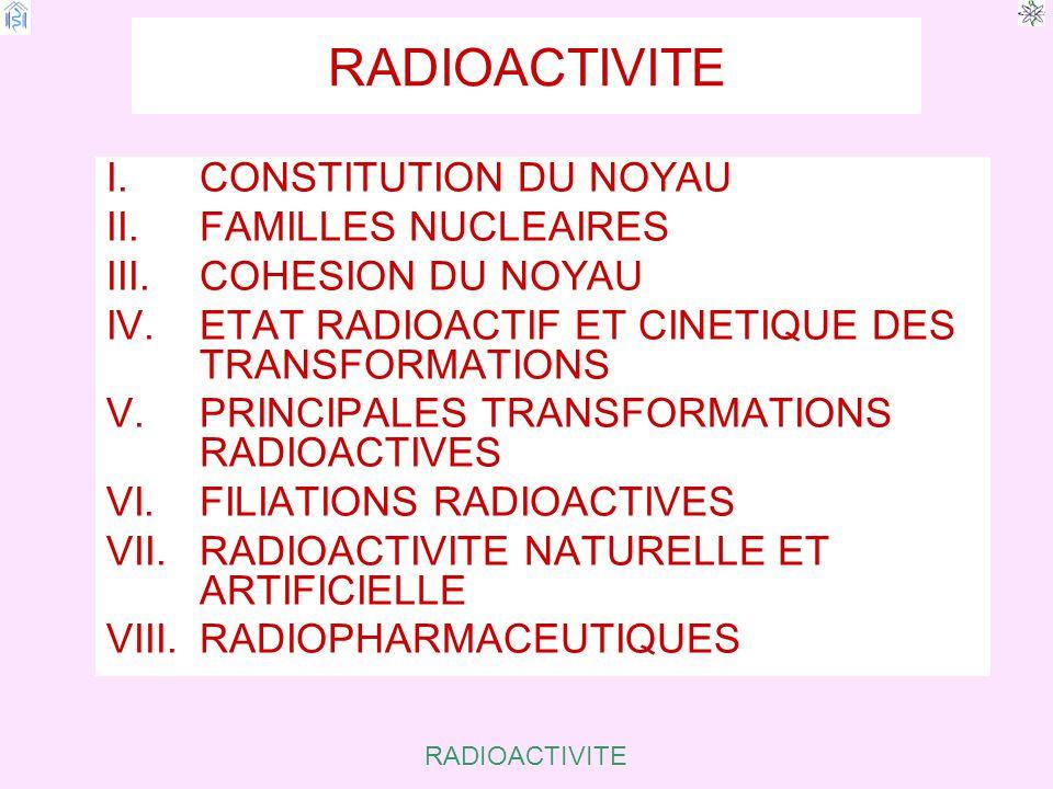 RADIOACTIVITE I.CONSTITUTION DU NOYAU II.FAMILLES NUCLEAIRES III.COHESION DU NOYAU IV.ETAT RADIOACTIF ET CINETIQUE DES TRANSFORMATIONS V.PRINCIPALES TRANSFORMATIONS RADIOACTIVES VI.FILIATIONS RADIOACTIVES VII.RADIOACTIVITE NATURELLE ET ARTIFICIELLE VIII.RADIOPHARMACEUTIQUES