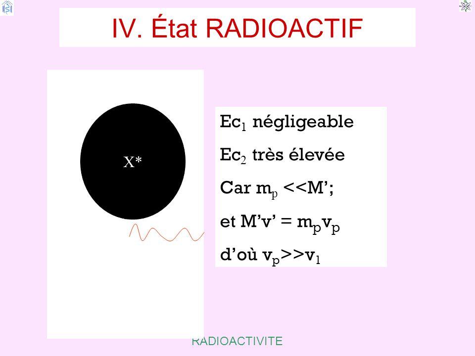 RADIOACTIVITE IV.