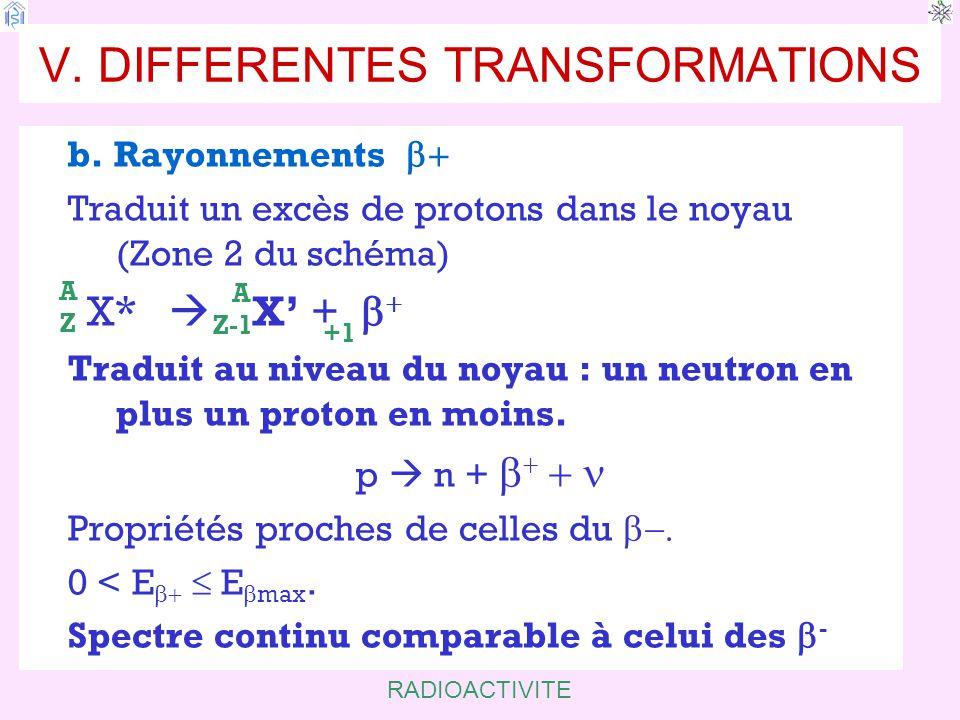 RADIOACTIVITE V.DIFFERENTES TRANSFORMATIONS b.