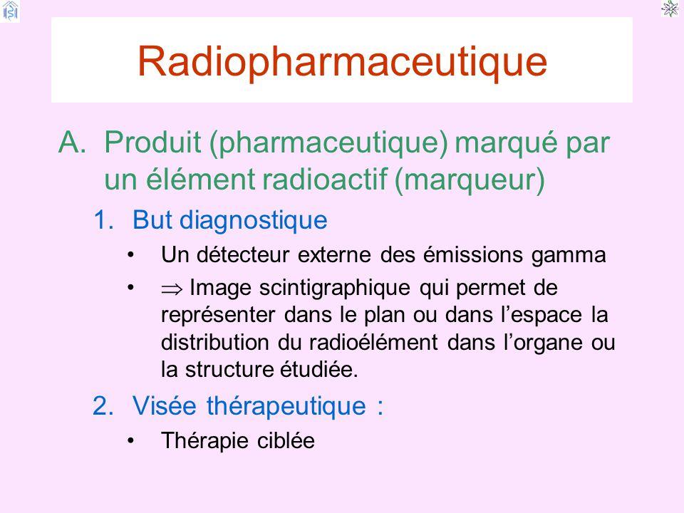 Radiopharmaceutique A.Produit (pharmaceutique) marqué par un élément radioactif (marqueur) 1.But diagnostique Un détecteur externe des émissions gamma  Image scintigraphique qui permet de représenter dans le plan ou dans l'espace la distribution du radioélément dans l'organe ou la structure étudiée.