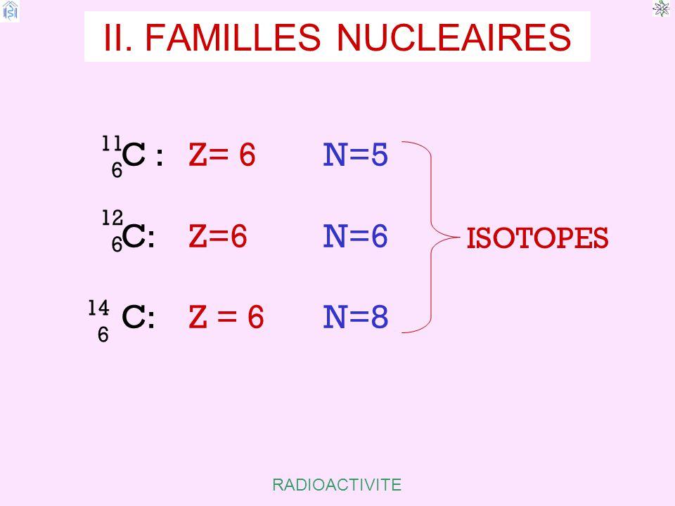 RADIOACTIVITE Radioactivité naturelle, Radioactivité artificielle 2.