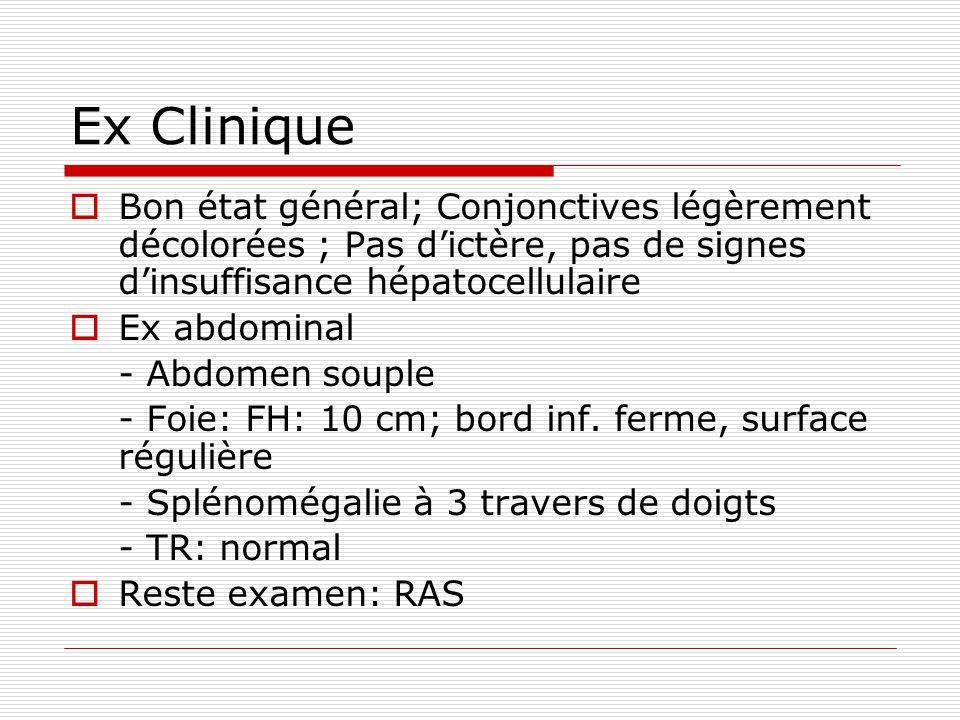 Ex Clinique  Bon état général; Conjonctives légèrement décolorées ; Pas d'ictère, pas de signes d'insuffisance hépatocellulaire  Ex abdominal - Abdo
