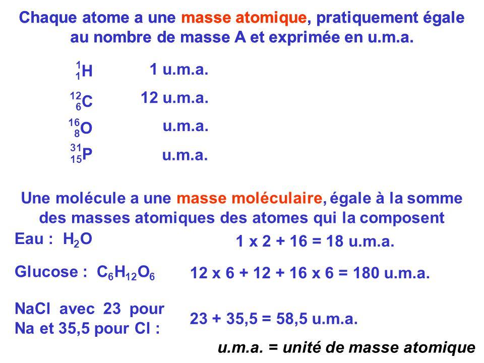 Chaque atome a une masse atomique, pratiquement égale au nombre de masse A et exprimée en u.m.a. u.m.a. = unité de masse atomique 1H1H 1 1 u.m.a. 6C6C