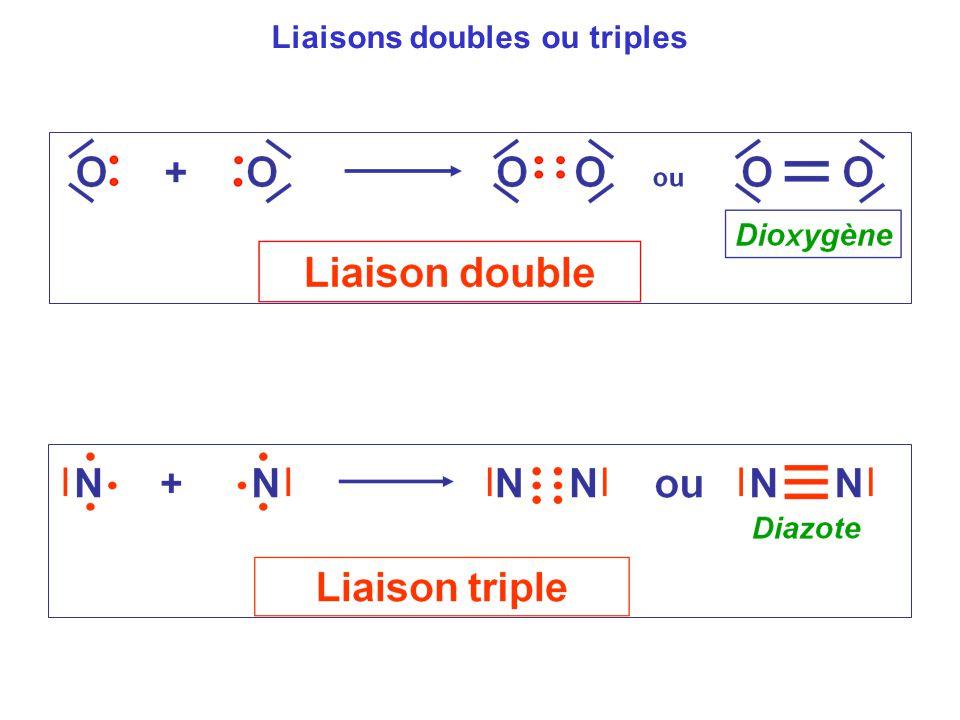 Liaisons doubles ou triples