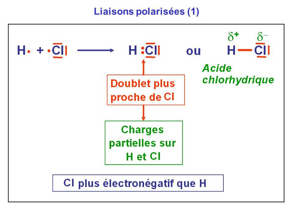 Liaisons polarisées (1)