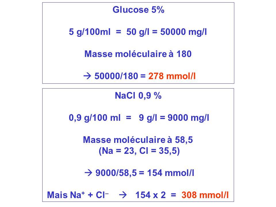 Glucose 5% 5 g/100ml = 50 g/l = 50000 mg/l Masse moléculaire à 180  50000/180 = 278 mmol/l NaCl 0,9 % 0,9 g/100 ml = 9 g/l = 9000 mg/l Masse molécula