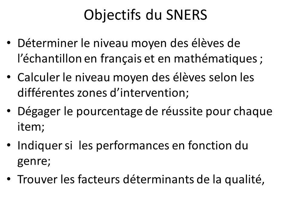 Objectifs du SNERS Déterminer le niveau moyen des élèves de l'échantillon en français et en mathématiques ; Calculer le niveau moyen des élèves selon