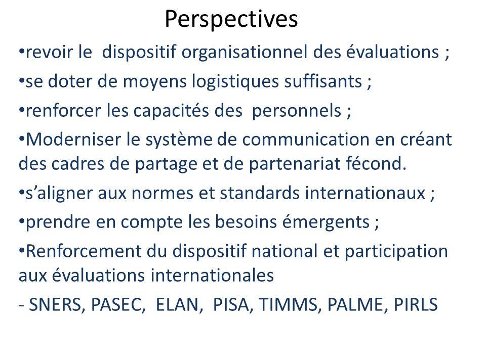 Perspectives revoir le dispositif organisationnel des évaluations ; se doter de moyens logistiques suffisants ; renforcer les capacités des personnels