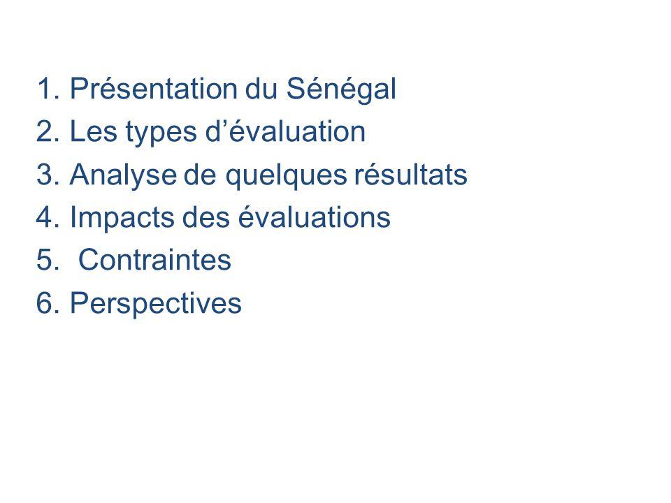 1.Présentation du Sénégal 2.Les types d'évaluation 3.Analyse de quelques résultats 4.Impacts des évaluations 5. Contraintes 6.Perspectives