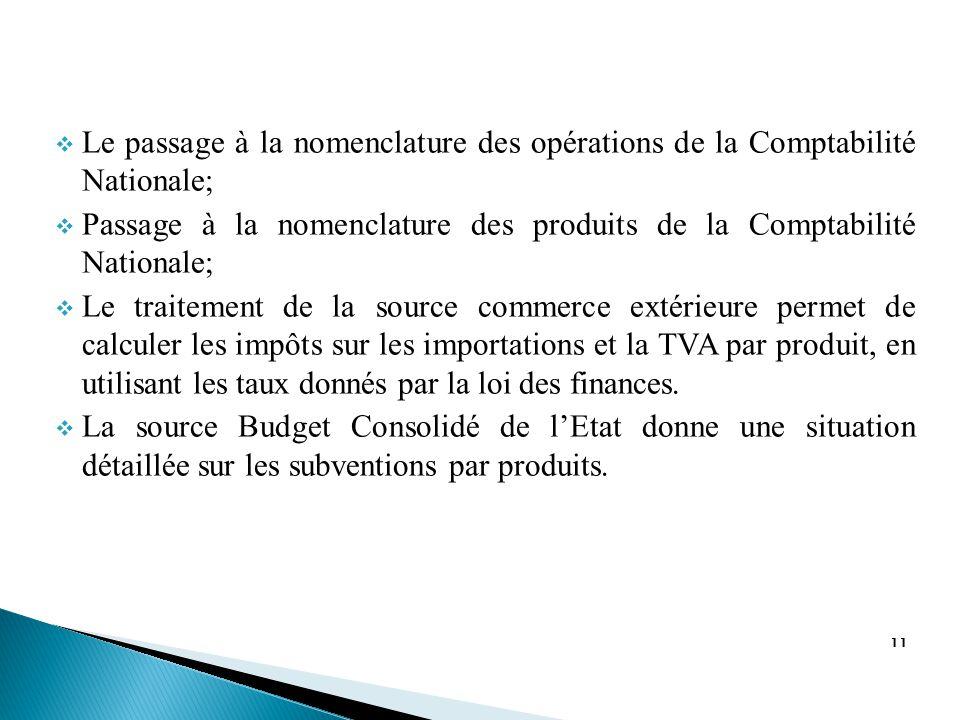 11  Le passage à la nomenclature des opérations de la Comptabilité Nationale;  Passage à la nomenclature des produits de la Comptabilité Nationale;  Le traitement de la source commerce extérieure permet de calculer les impôts sur les importations et la TVA par produit, en utilisant les taux donnés par la loi des finances.