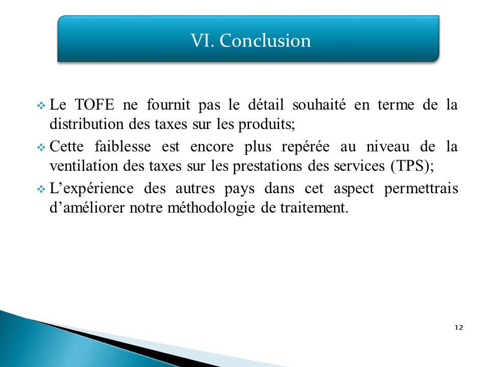 12  Le TOFE ne fournit pas le détail souhaité en terme de la distribution des taxes sur les produits;  Cette faiblesse est encore plus repérée au niveau de la ventilation des taxes sur les prestations des services (TPS);  L'expérience des autres pays dans cet aspect permettrais d'améliorer notre méthodologie de traitement.