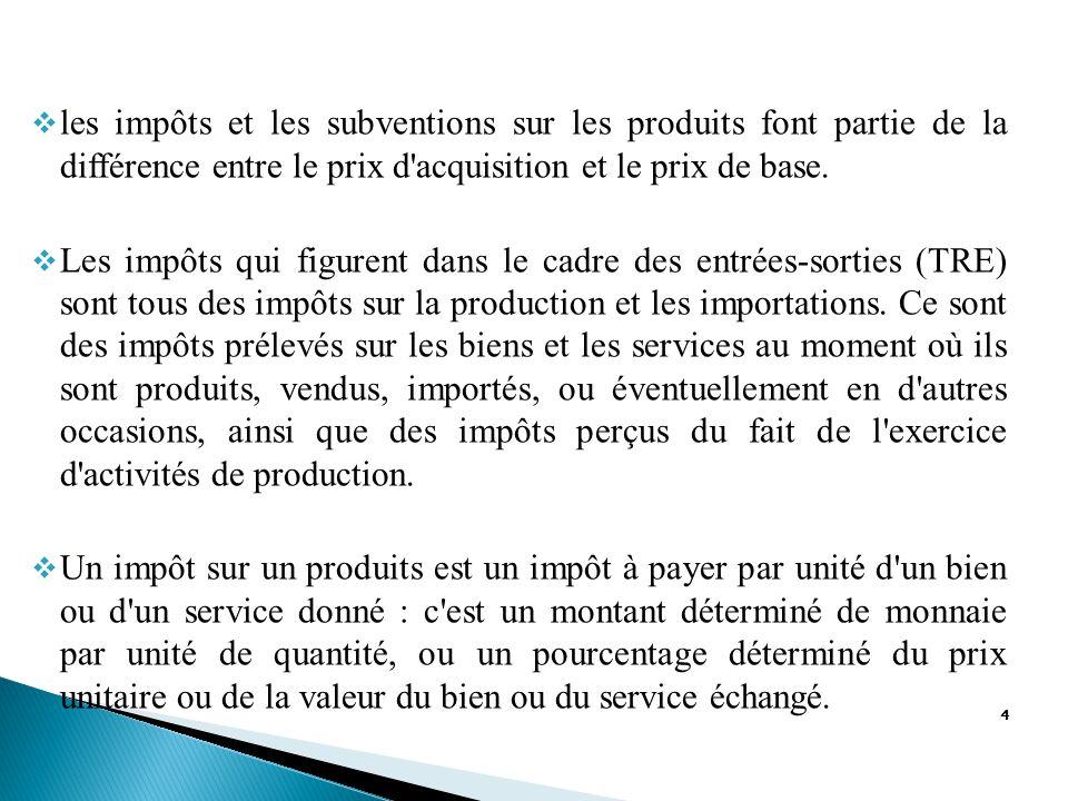 5  Il existe quatre types des impôts sur produit:  La TVA;  Les impôts et les droits sur les importations;  Les impôts sur les exportations;  Les impôts sur les produits, à l exclusion de la TVA et des impôts sur les importations et les exportations.