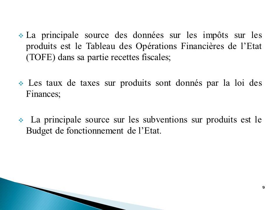 9  La principale source des données sur les impôts sur les produits est le Tableau des Opérations Financières de l'Etat (TOFE) dans sa partie recettes fiscales;  Les taux de taxes sur produits sont donnés par la loi des Finances;  La principale source sur les subventions sur produits est le Budget de fonctionnement de l'Etat.