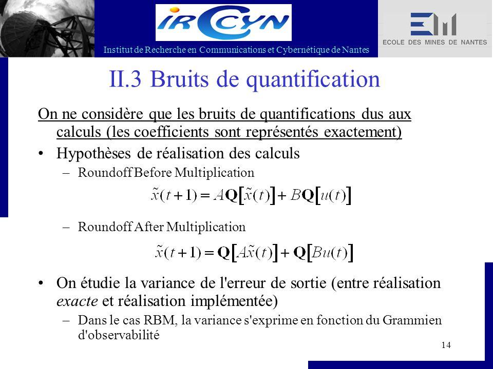 Institut de Recherche en Communications et Cybernétique de Nantes 14 II.3 Bruits de quantification On ne considère que les bruits de quantifications d
