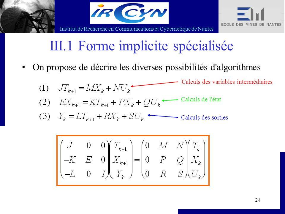 Institut de Recherche en Communications et Cybernétique de Nantes 24 III.1 Forme implicite spécialisée On propose de décrire les diverses possibilités